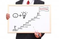 Success Process